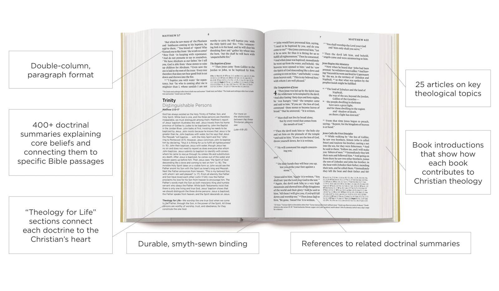 esv systematic theology study bible pdf